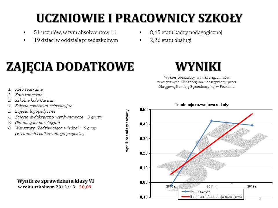 13 Wycieczka do Warszawy do Centrum Nauki Kopernik Warsztaty Dzieci wszechświata podczas wycieczki do Radowa Małego Poznawali współczesne osiągnięcia nauki i techniki