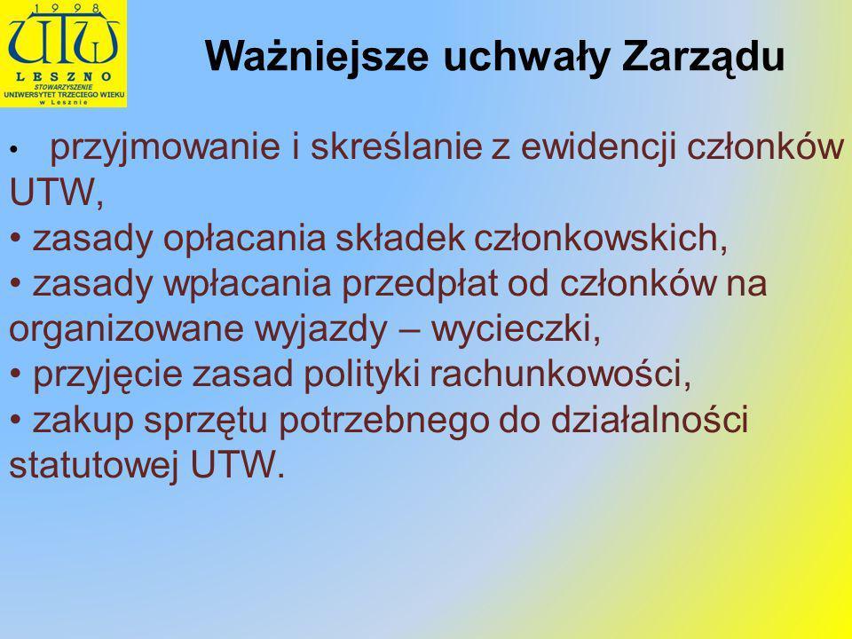 Ważniejsze uchwały Zarządu przyjmowanie i skreślanie z ewidencji członków UTW, zasady opłacania składek członkowskich, zasady wpłacania przedpłat od c