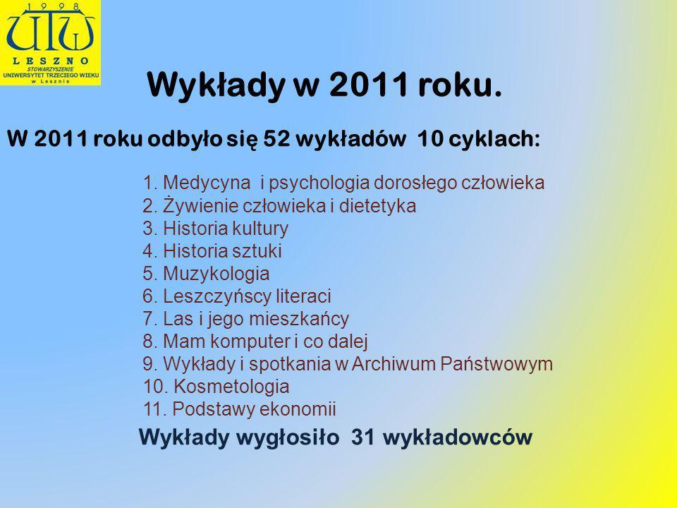 Wyk ł ady w 2011 roku. W 2011 roku odby ł o si ę 52 wyk ł adów 10 cyklach: 1. Medycyna i psychologia dorosłego człowieka 2. Żywienie człowieka i diete