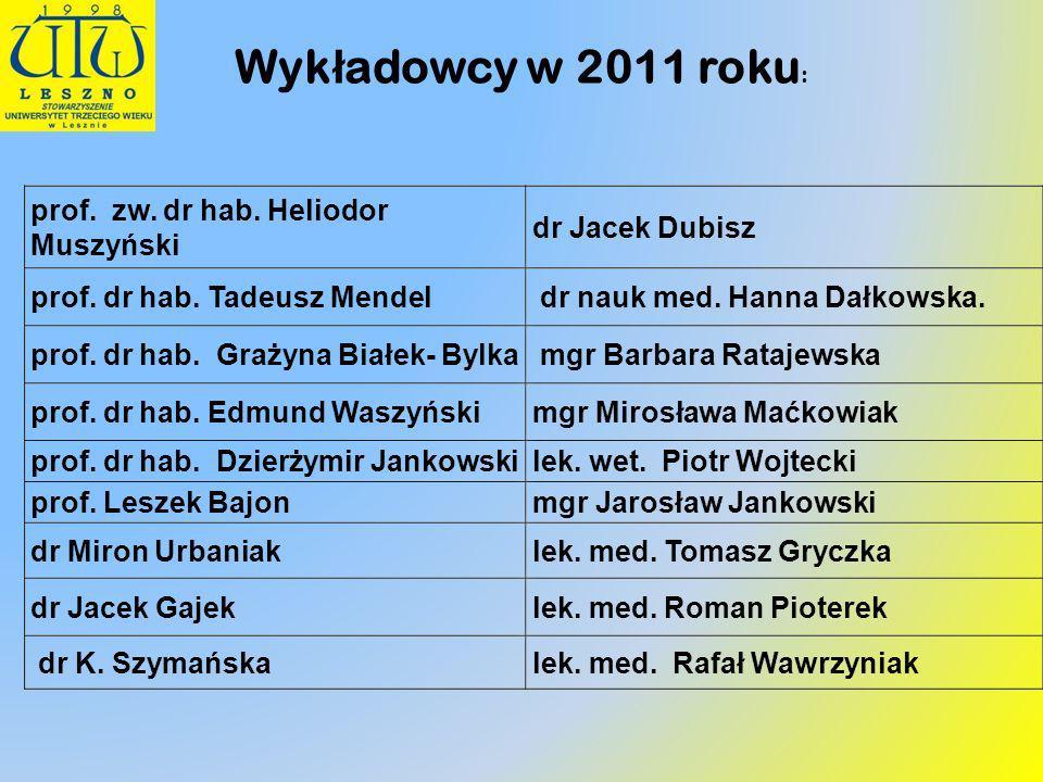 Wyk ł adowcy w 2011 roku :