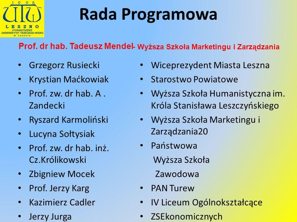Przewodniczący: Członkowie: Rada Programowa Prof. dr hab. Tadeusz Mendel Grzegorz Rusiecki Krystian Maćkowiak Prof. zw. dr hab. A. Zandecki Ryszard Ka