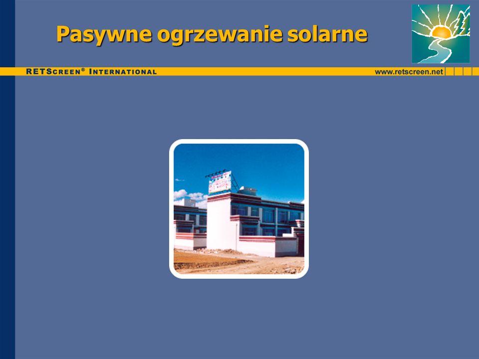 Pasywne ogrzewanie solarne