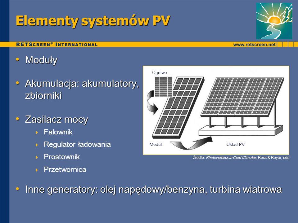 Elementy systemów PV Moduły Moduły Akumulacja: akumulatory, zbiorniki Akumulacja: akumulatory, zbiorniki Zasilacz mocy Zasilacz mocy Falownik Regulato