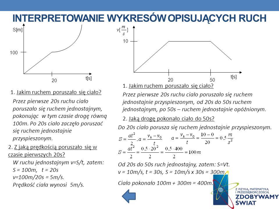 INTERPRETOWANIE WYKRESÓW OPISUJĄCYCH RUCH t[s] S[m] 20 100 1.