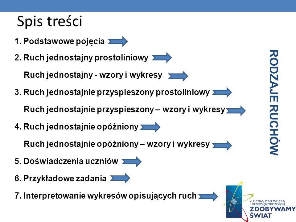 RODZAJE RUCHÓW 2. Ruch jednostajny prostoliniowy Ruch jednostajny - wzory i wykresy 3. Ruch jednostajnie przyspieszony prostoliniowy Ruch jednostajnie