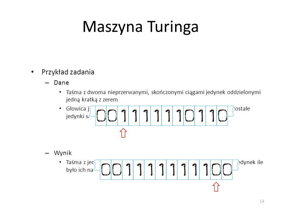 Maszyna Turinga Przykład zadania – Dane Taśma z dwoma nieprzerwanymi, skończonymi ciągami jedynek oddzielonymi jedną kratką z zerem Głowica jest ustaw