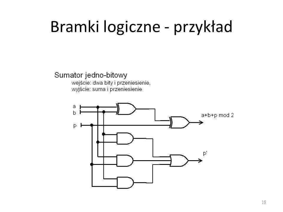 Bramki logiczne - przykład 18