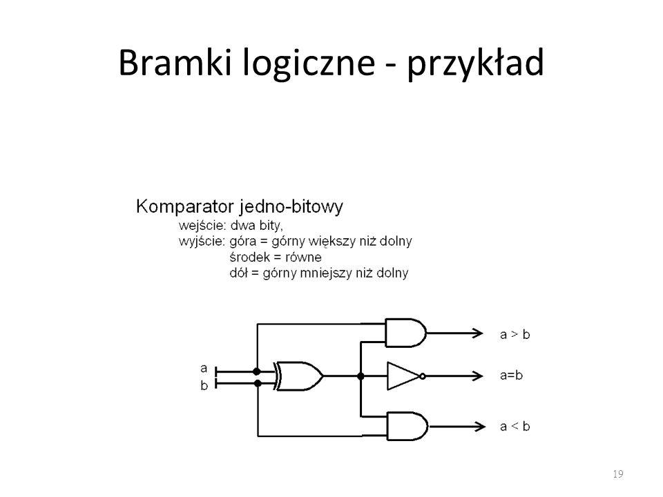 Bramki logiczne - przykład 19