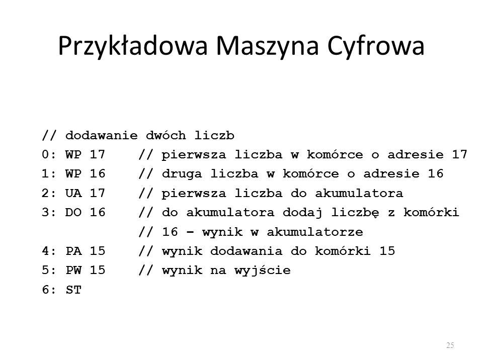 Przykładowa Maszyna Cyfrowa // dodawanie dwóch liczb 0: WP 17// pierwsza liczba w komórce o adresie 17 1: WP 16// druga liczba w komórce o adresie 16