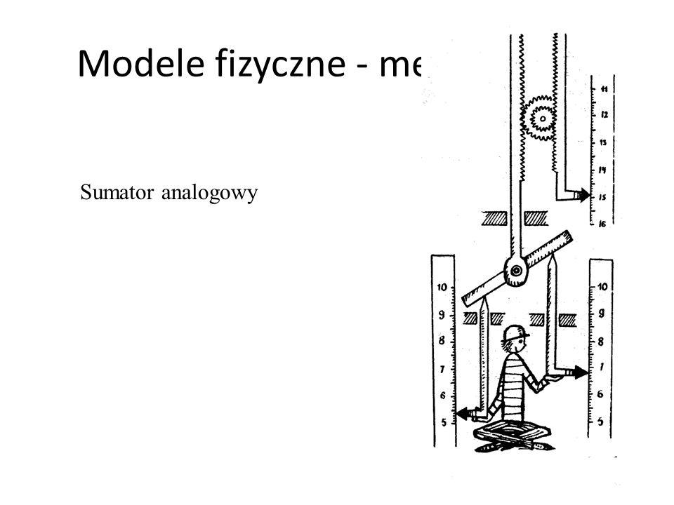 Modele fizyczne - mechaniczne 28 Sumator analogowy