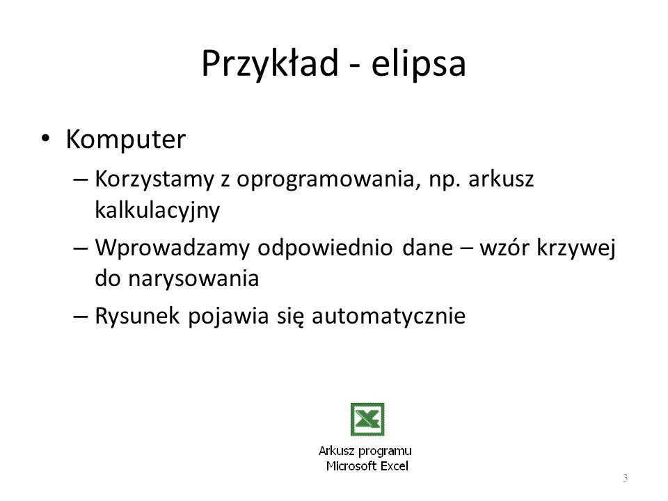 Przykład - elipsa Komputer – Korzystamy z oprogramowania, np. arkusz kalkulacyjny – Wprowadzamy odpowiednio dane – wzór krzywej do narysowania – Rysun