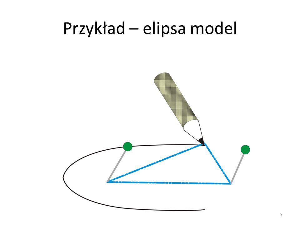 Przykład – elipsa model 5