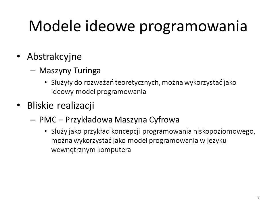 Modele ideowe programowania Abstrakcyjne – Maszyny Turinga Służyły do rozważań teoretycznych, można wykorzystać jako ideowy model programowania Bliski
