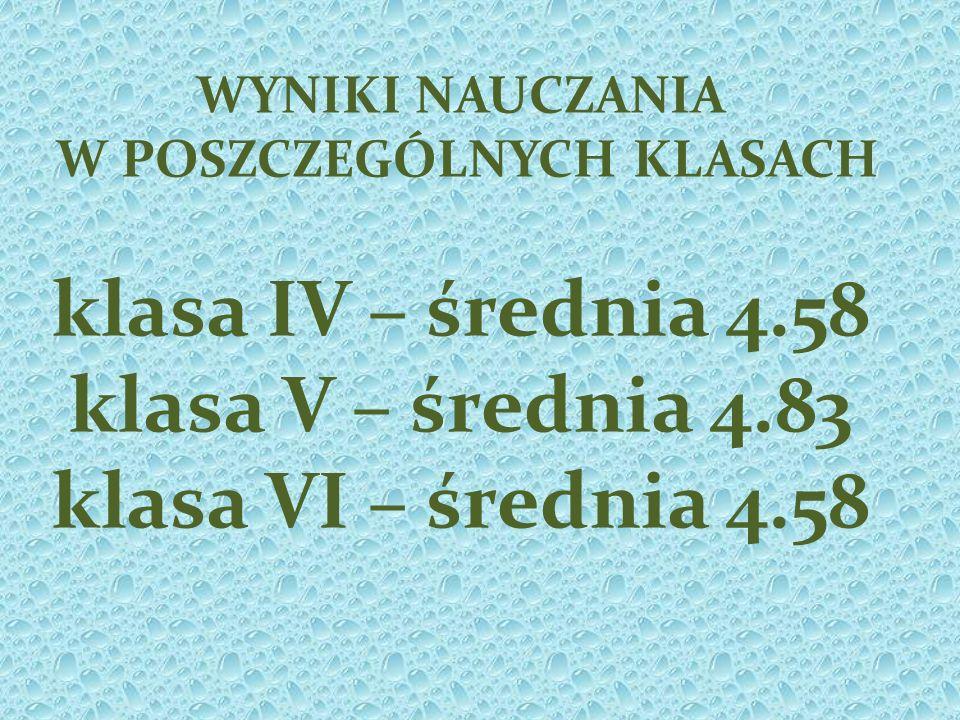 WYNIKI NAUCZANIA W POSZCZEGÓLNYCH KLASACH klasa IV – średnia 4.58 klasa V – średnia 4.83 klasa VI – średnia 4.58