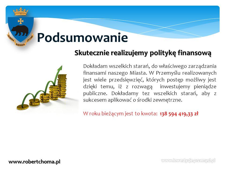 Podsumowanie www.robertchoma.pl Skutecznie realizujemy politykę finansową Dokładam wszelkich starań, do właściwego zarządzania finansami naszego Miast