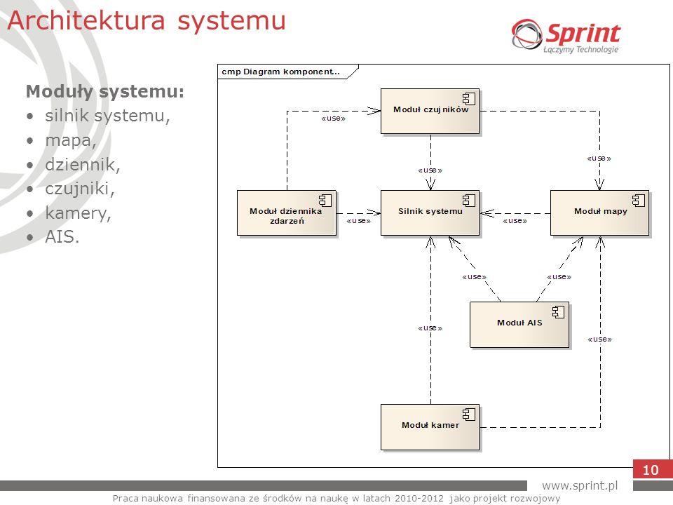 www.sprint.pl Architektura systemu Praca naukowa finansowana ze środków na naukę w latach 2010-2012 jako projekt rozwojowy 10 Moduły systemu: silnik s