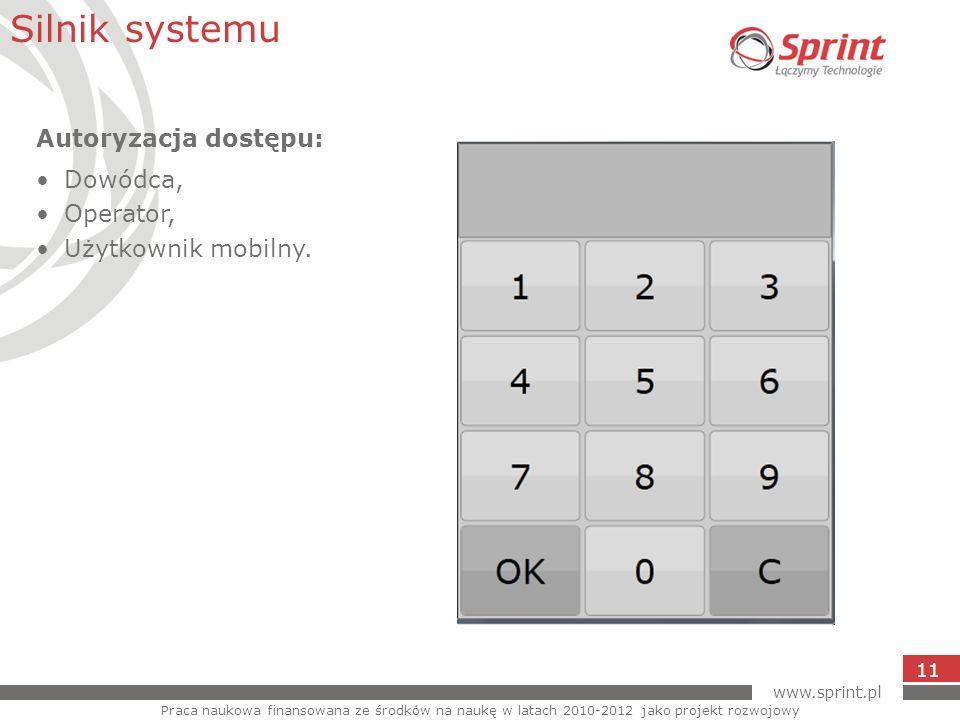 www.sprint.pl 11 Silnik systemu Praca naukowa finansowana ze środków na naukę w latach 2010-2012 jako projekt rozwojowy Autoryzacja dostępu: Dowódca,
