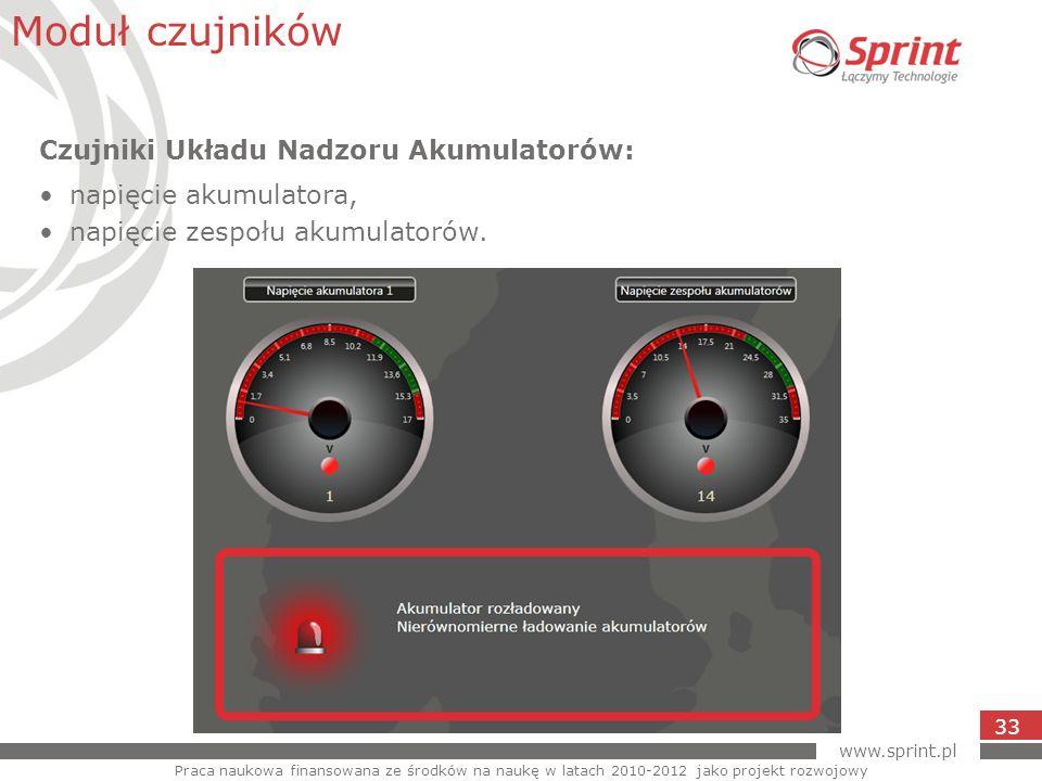 www.sprint.pl 33 Moduł czujników Praca naukowa finansowana ze środków na naukę w latach 2010-2012 jako projekt rozwojowy Czujniki Układu Nadzoru Akumu
