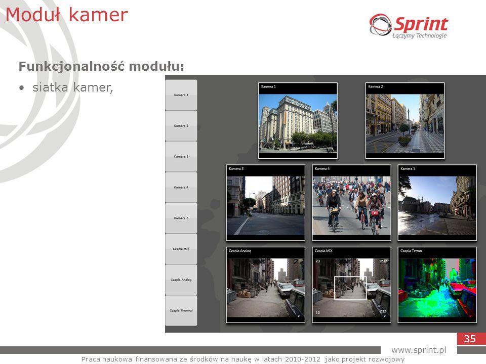 www.sprint.pl 35 Moduł kamer Praca naukowa finansowana ze środków na naukę w latach 2010-2012 jako projekt rozwojowy Funkcjonalność modułu: siatka kam