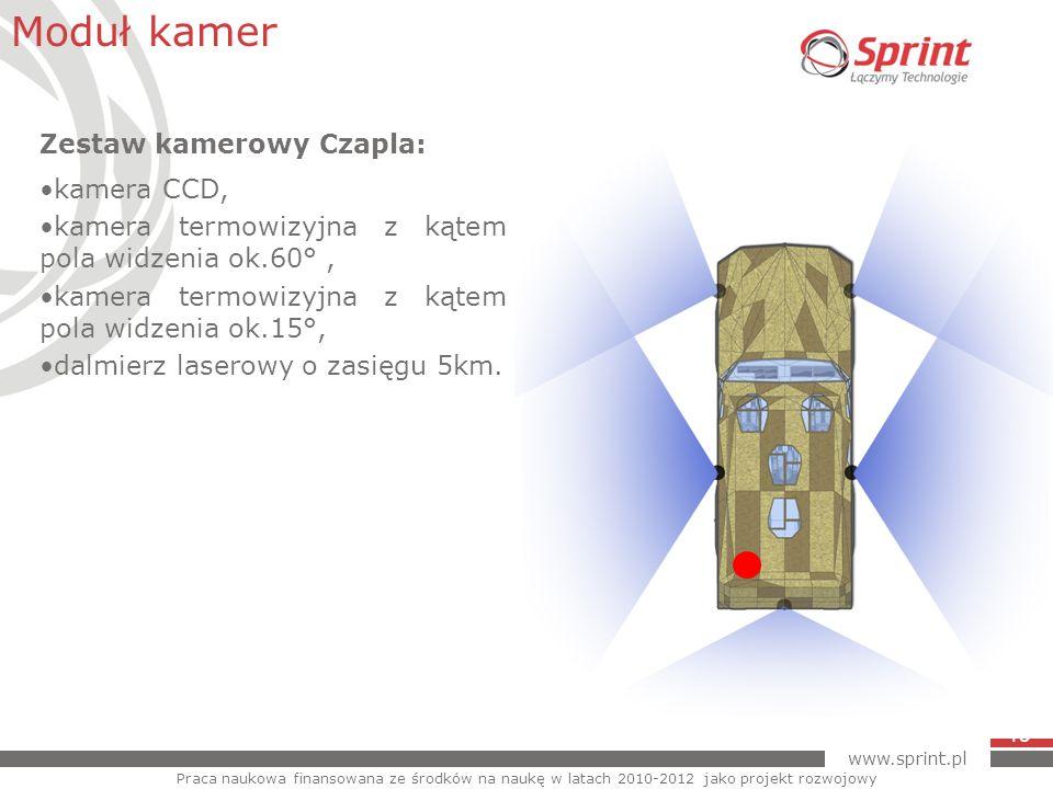 www.sprint.pl Moduł kamer Praca naukowa finansowana ze środków na naukę w latach 2010-2012 jako projekt rozwojowy 40 Zestaw kamerowy Czapla: kamera CC