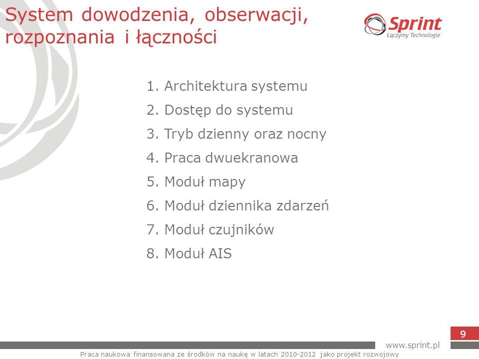 www.sprint.pl Architektura systemu Praca naukowa finansowana ze środków na naukę w latach 2010-2012 jako projekt rozwojowy 10 Moduły systemu: silnik systemu, mapa, dziennik, czujniki, kamery, AIS.