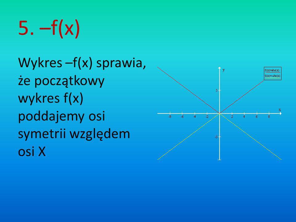 5. –f(x) Wykres –f(x) sprawia, że początkowy wykres f(x) poddajemy osi symetrii względem osi X