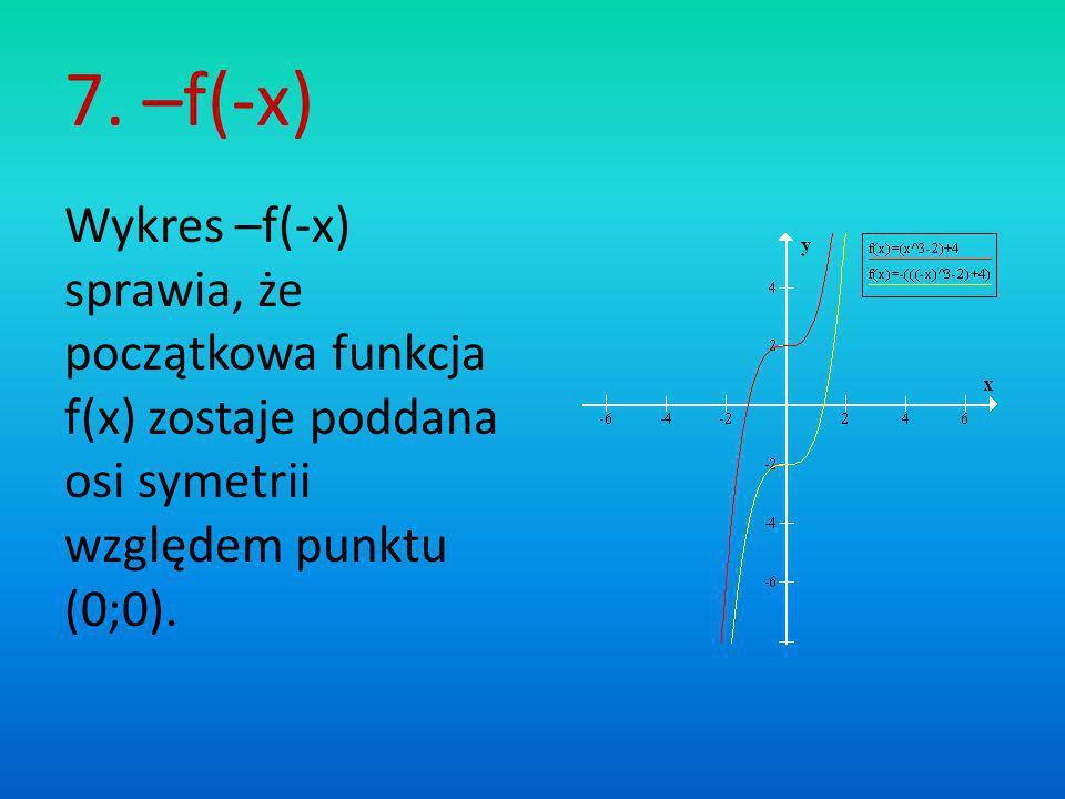 7. –f(-x) Wykres –f(-x) sprawia, że początkowa funkcja f(x) zostaje poddana osi symetrii względem punktu (0;0).