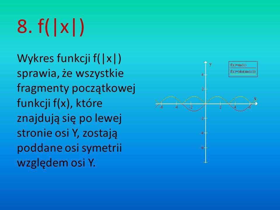 8. f(|x|) Wykres funkcji f(|x|) sprawia, że wszystkie fragmenty początkowej funkcji f(x), które znajdują się po lewej stronie osi Y, zostają poddane o