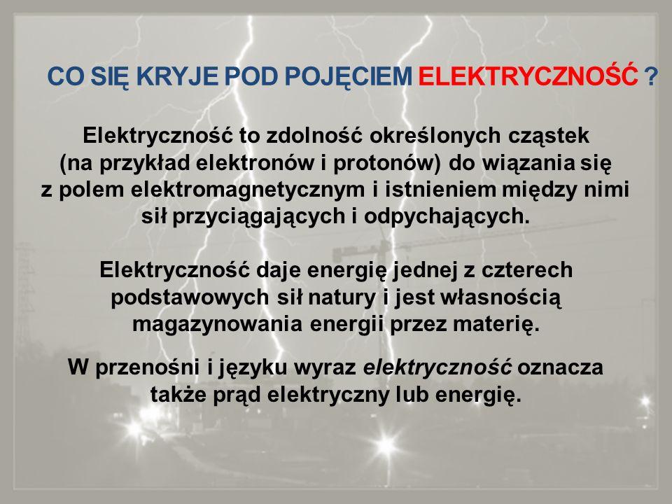 CO SIĘ KRYJE POD POJĘCIEM ELEKTRYCZNOŚĆ ? Elektryczność to zdolność określonych cząstek (na przykład elektronów i protonów) do wiązania się z polem el