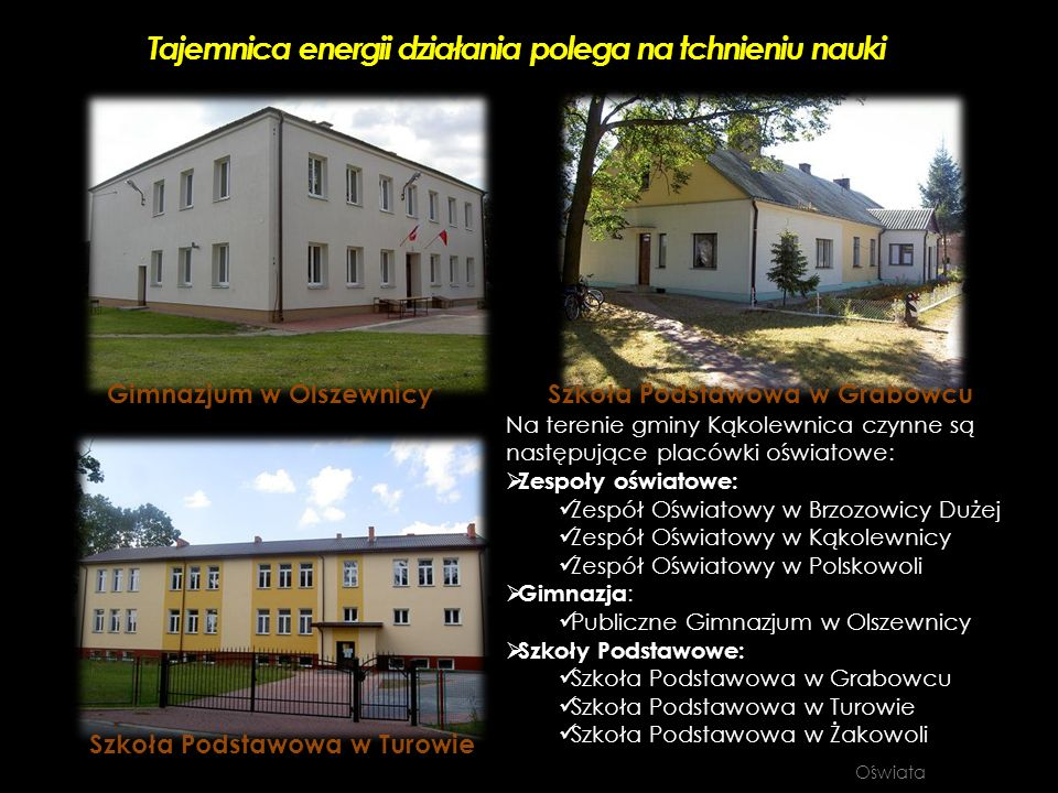 Tajemnica energii działania polega na tchnieniu nauki Gimnazjum w Kąkolewnicy Gimnazjum w Brzozowicy DużejSzkoła Podstawowa w Polskowoli Szkoła Podstawowa w Żakowoli Oświata