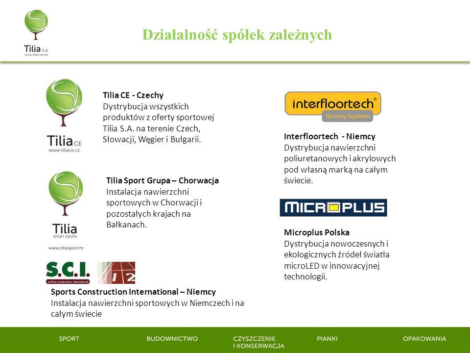 Działalność spółek zależnych Interfloortech - Niemcy Dystrybucja nawierzchni poliuretanowych i akrylowych pod własną marką na całym świecie. Microplus