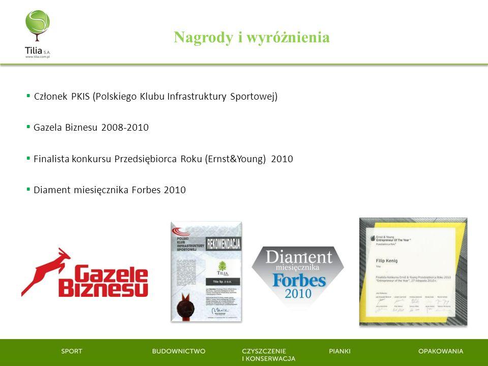 Nagrody i wyróżnienia Członek PKIS (Polskiego Klubu Infrastruktury Sportowej) Gazela Biznesu 2008-2010 Finalista konkursu Przedsiębiorca Roku (Ernst&Y