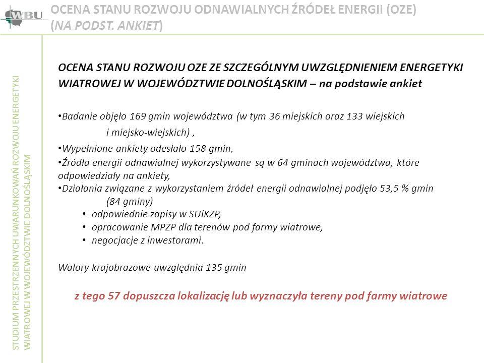 OCENA STANU ROZWOJU ODNAWIALNYCH ŹRÓDEŁ ENERGII (OZE) (NA PODST. ANKIET) STUDIUM PRZESTRZENNYCH UWARUNKOWAŃ ROZWOJU ENERGETYKI WIATROWEJ W WOJEWÓDZTWI
