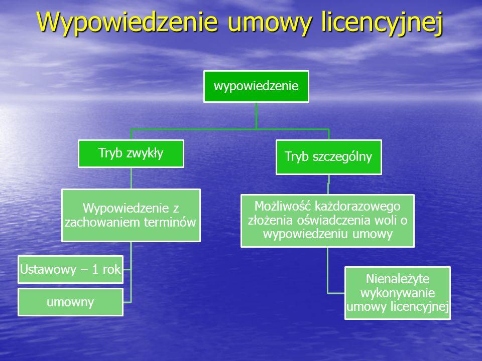 Wypowiedzenie umowy licencyjnej wypowiedzenie Tryb zwykły Wypowiedzenie z zachowaniem terminów Ustawowy – 1 rok umowny Tryb szczególny Możliwość każdo
