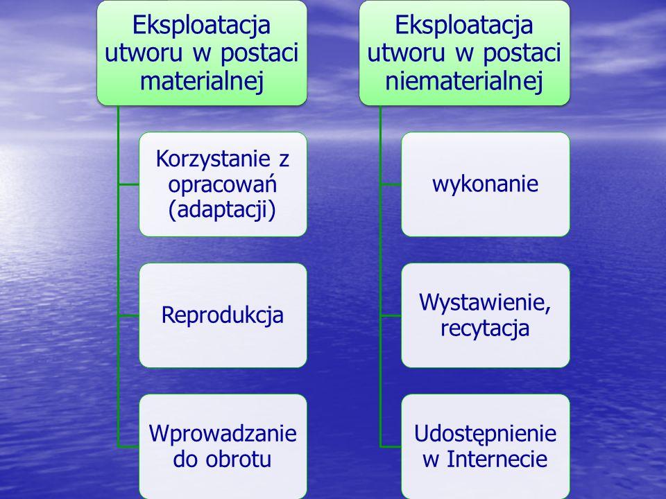 Eksploatacja utworu w postaci materialnej Korzystanie z opracowań (adaptacji) Reprodukcja Wprowadzanie do obrotu Eksploatacja utworu w postaci niemate