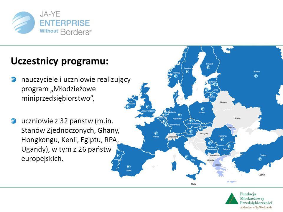 Uczestnicy programu: nauczyciele i uczniowie realizujący program Młodzieżowe miniprzedsiębiorstwo, uczniowie z 32 państw (m.in.