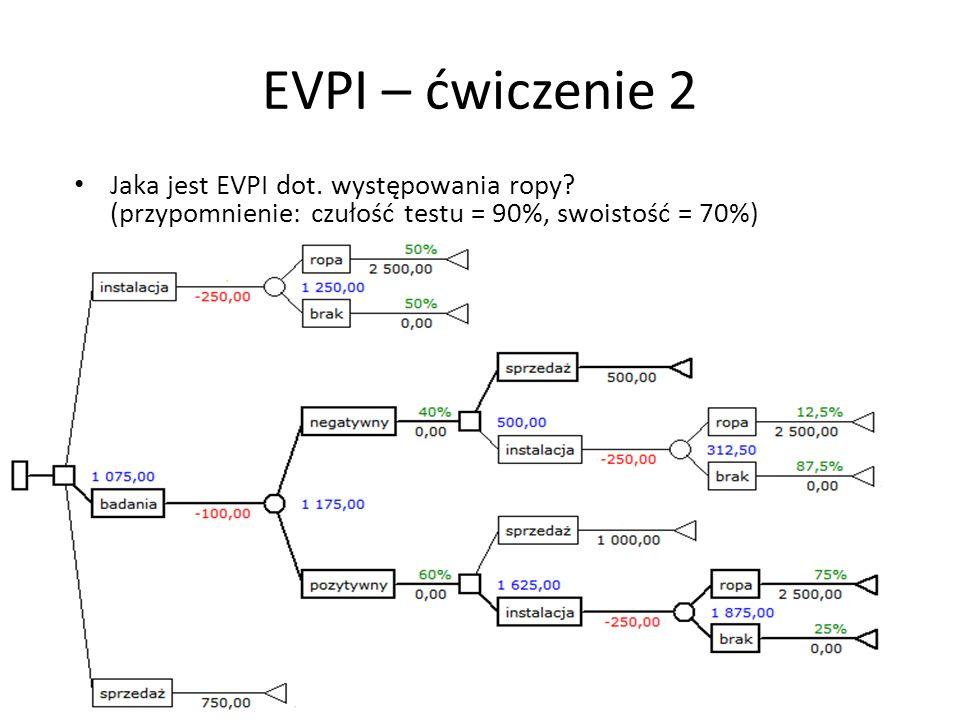 Jaka jest EVPI dot. występowania ropy? (przypomnienie: czułość testu = 90%, swoistość = 70%) EVPI – ćwiczenie 2 39