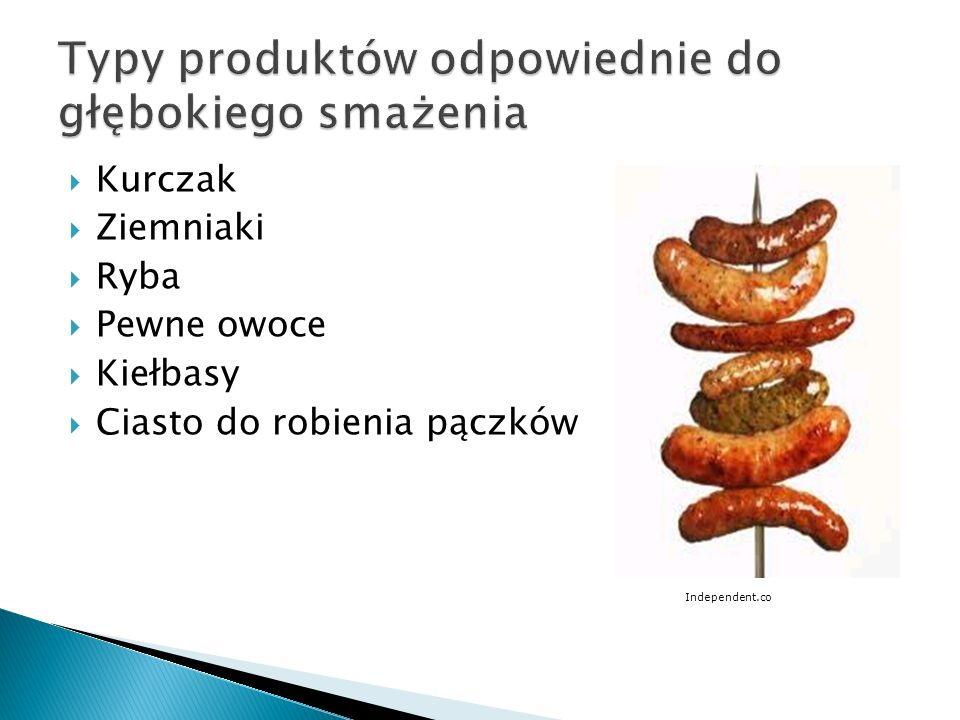 Kurczak Ziemniaki Ryba Pewne owoce Kiełbasy Ciasto do robienia pączków Independent.co