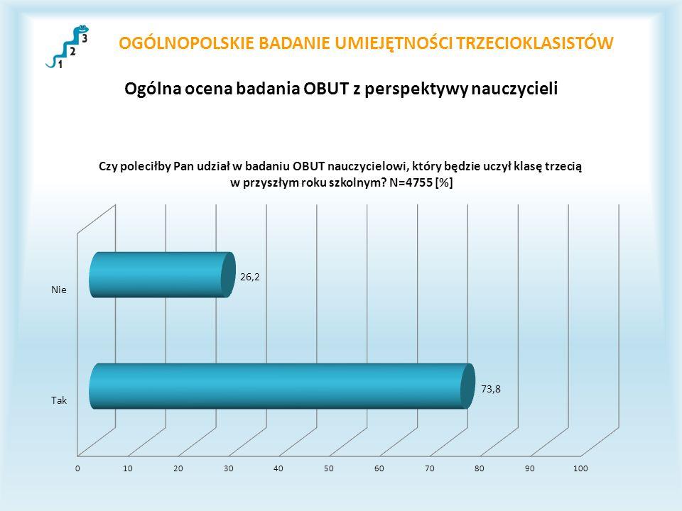 OGÓLNOPOLSKIE BADANIE UMIEJĘTNOŚCI TRZECIOKLASISTÓW Ogólna ocena badania OBUT z perspektywy nauczycieli
