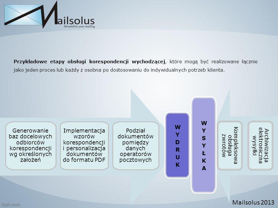 Przykładowe etapy obsługi korespondencji wychodzącej, które mogą być realizowane łącznie jako jeden proces lub każdy z osobna po dostosowaniu do indyw