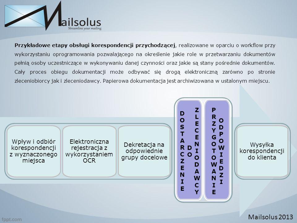 Przykładowe etapy obsługi korespondencji przychodzącej, realizowane w oparciu o workflow przy wykorzystaniu oprogramowania pozwalającego na określenie