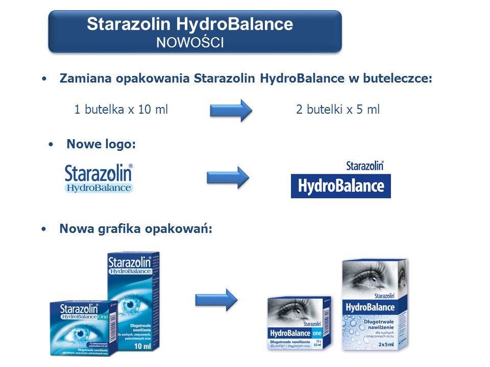 Starazolin HydroBalance NOWOŚCI Zamiana opakowania Starazolin HydroBalance w buteleczce: 1 butelka x 10 ml 2 butelki x 5 ml Nowe logo: Nowa grafika op