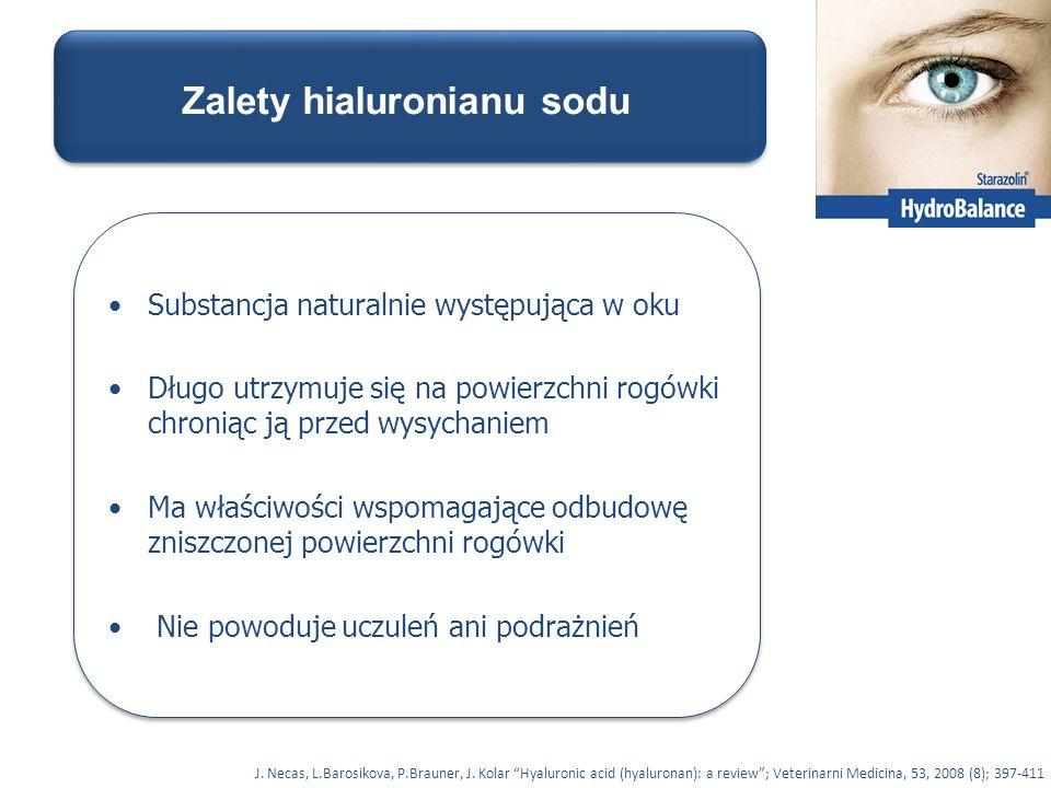 Zalety hialuronianu sodu Substancja naturalnie występująca w oku Długo utrzymuje się na powierzchni rogówki chroniąc ją przed wysychaniem Ma właściwoś