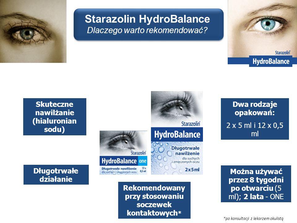 Skuteczne nawilżanie (hialuronian sodu) Dwa rodzaje opakowań: 2 x 5 ml i 12 x 0,5 ml Rekomendowany przy stosowaniu soczewek kontaktowych * Długotrwałe