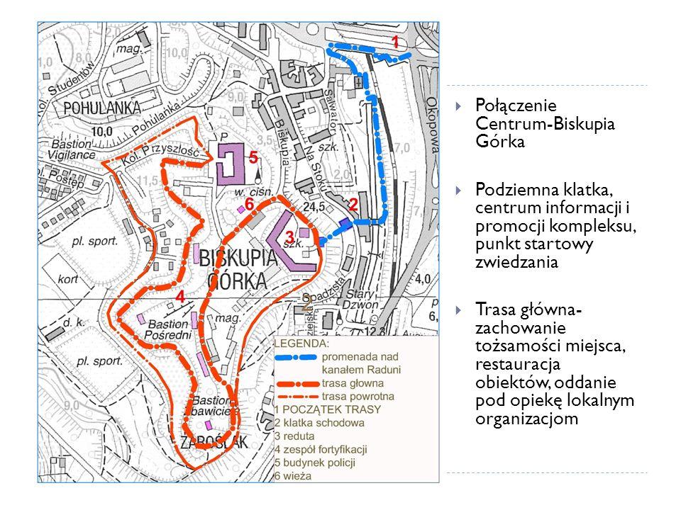 Połączenie Centrum-Biskupia Górka Podziemna klatka, centrum informacji i promocji kompleksu, punkt startowy zwiedzania Trasa główna- zachowanie tożsam