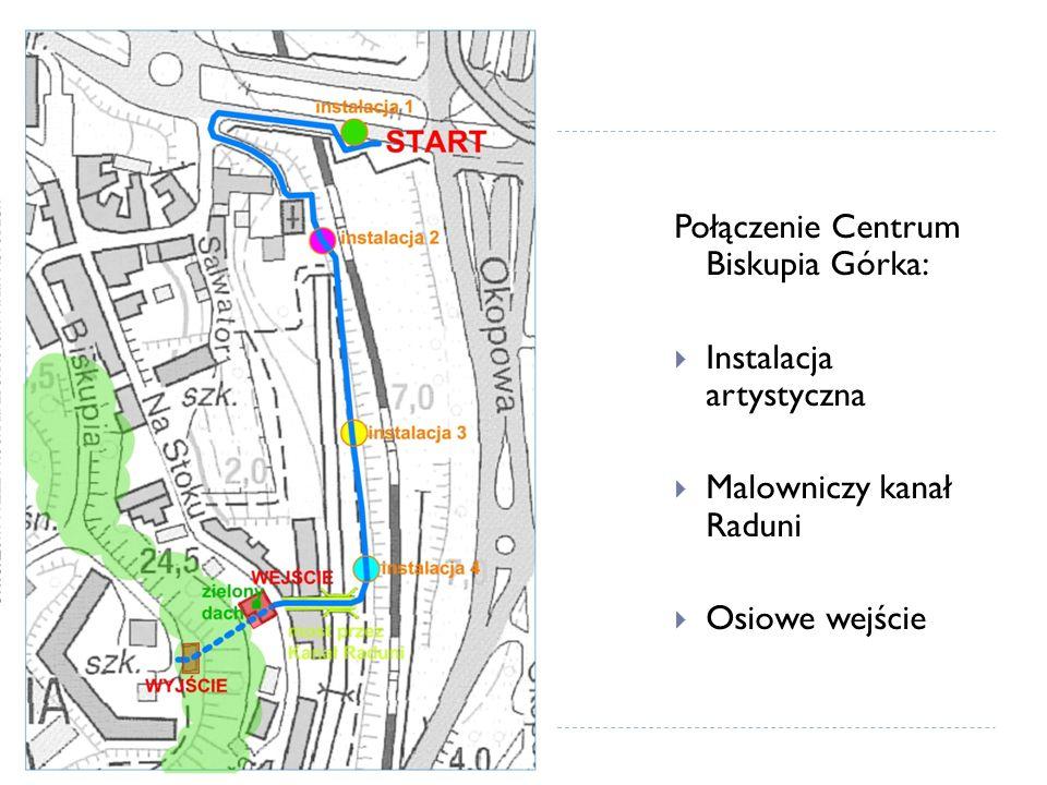 Połączenie Centrum Biskupia Górka: Instalacja artystyczna Malowniczy kanał Raduni Osiowe wejście