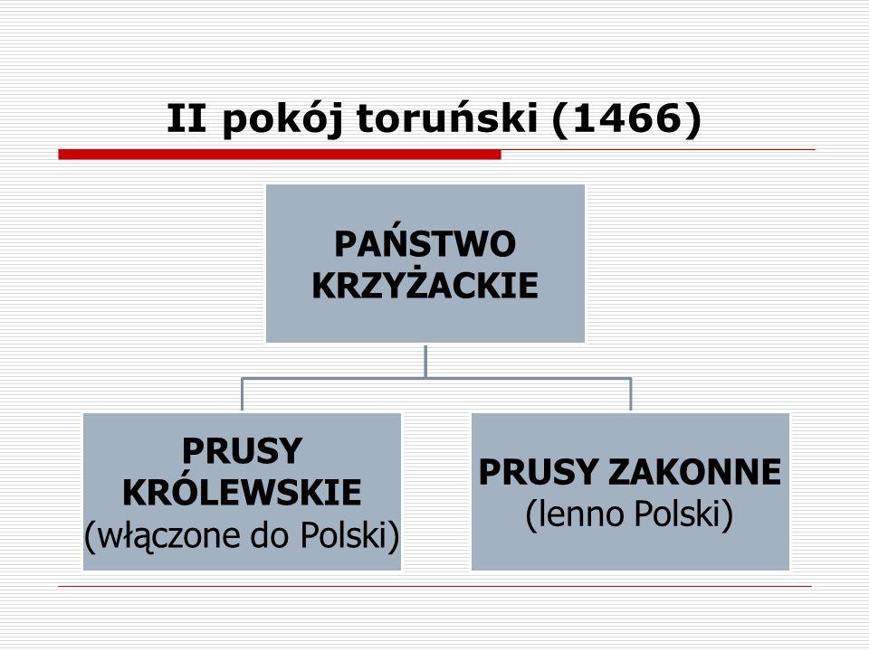 II pokój toruński (1466) PAŃSTWO KRZYŻACKIE PRUSY KRÓLEWSKIE (włączone do Polski) PRUSY ZAKONNE (lenno Polski)