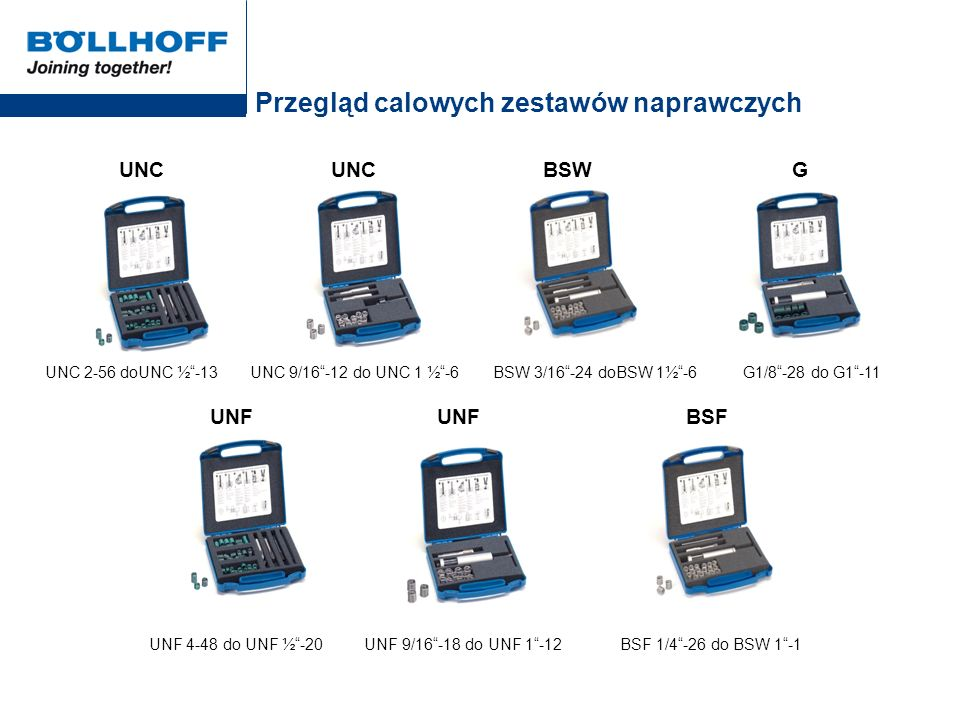 Przegląd calowych zestawów naprawczych UNC 2-56 doUNC ½-13 UNC 9/16-12 do UNC 1 ½-6 BSF 1/4-26 do BSW 1-1 BSW 3/16-24 doBSW 1½-6 G1/8-28 do G1-11 UNC
