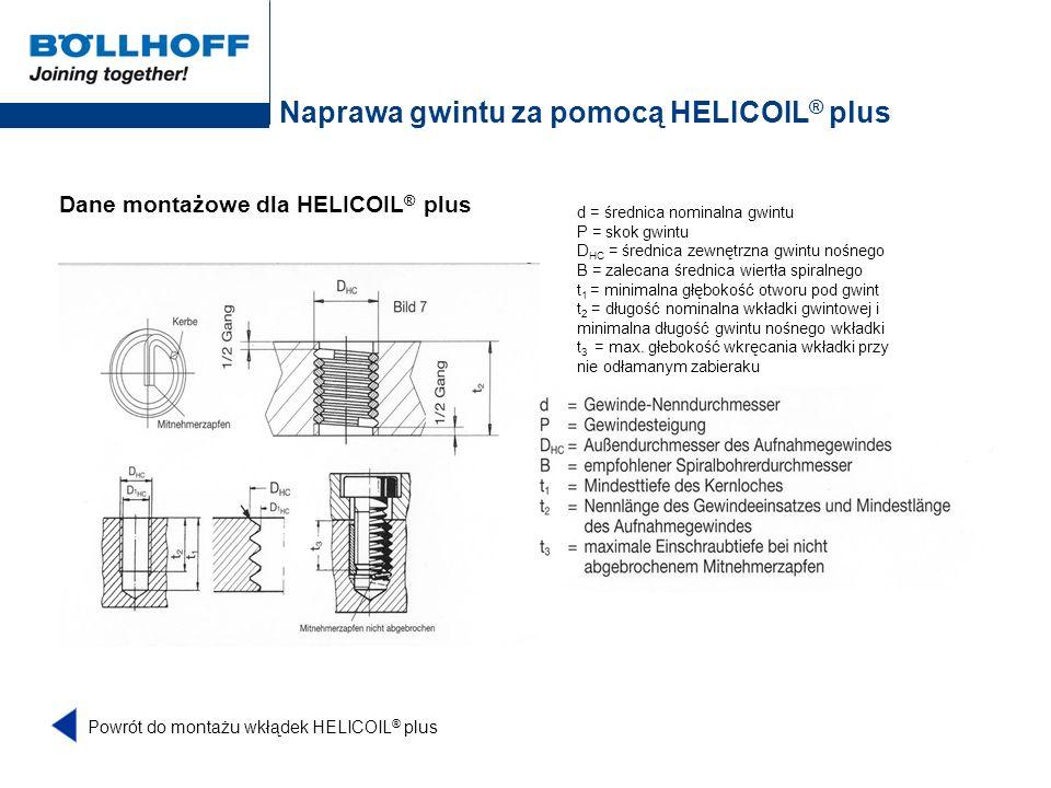 Naprawa gwintu za pomocą HELICOIL ® plus Powrót do montażu wkłądek HELICOIL ® plus Dane montażowe dla HELICOIL ® plus d = średnica nominalna gwintu P