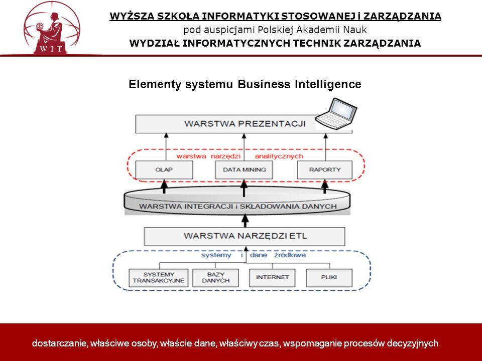 Elementy systemu Business Intelligence WYŻSZA SZKOŁA INFORMATYKI STOSOWANEJ i ZARZĄDZANIA pod auspicjami Polskiej Akademii Nauk WYDZIAŁ INFORMATYCZNYCH TECHNIK ZARZĄDZANIA dostarczanie, właściwe osoby, właście dane, właściwy czas, wspomaganie procesów decyzyjnych